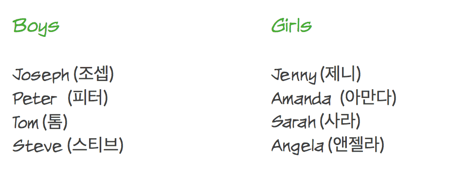 Boys Girls Korean Names