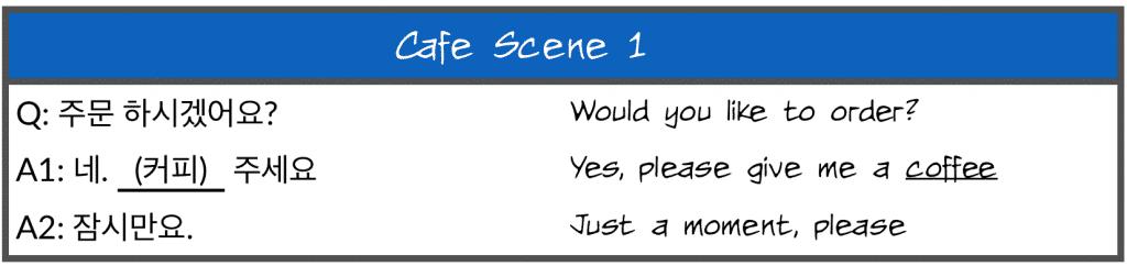 Korean Phrases for Cafe 1