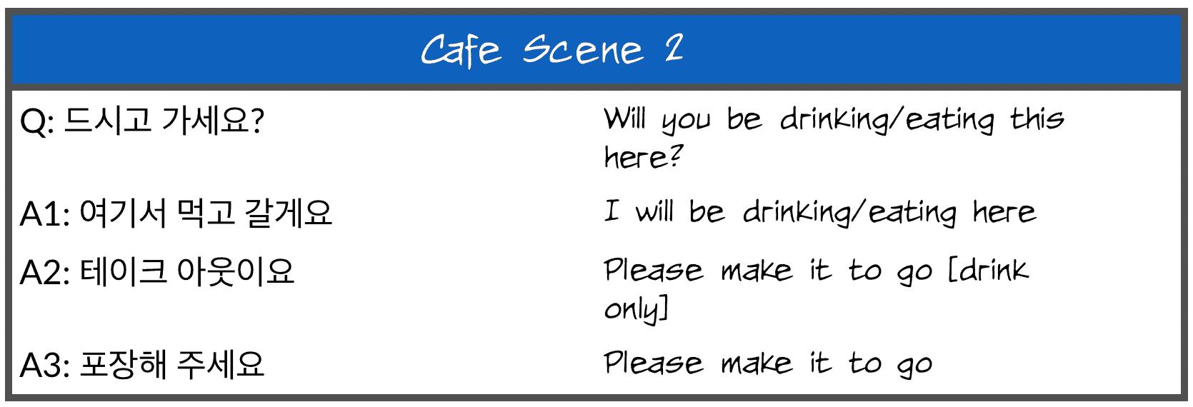 Scene02