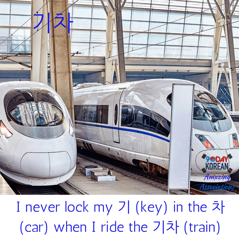 Amazing Associations Train
