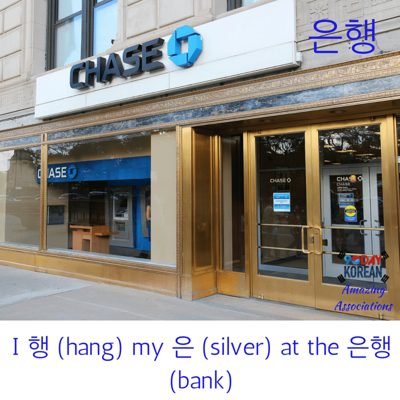 Bank Association Korean Words