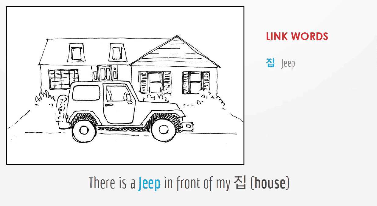 Learn Korean words using associations like Jeep for 집 (jip)