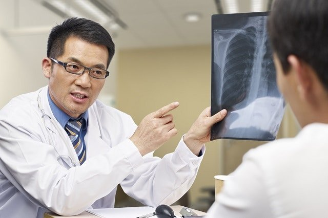 Cost of Medical Care in Korea